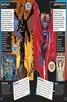 Книга - DC Comics Ultimate Character Guide